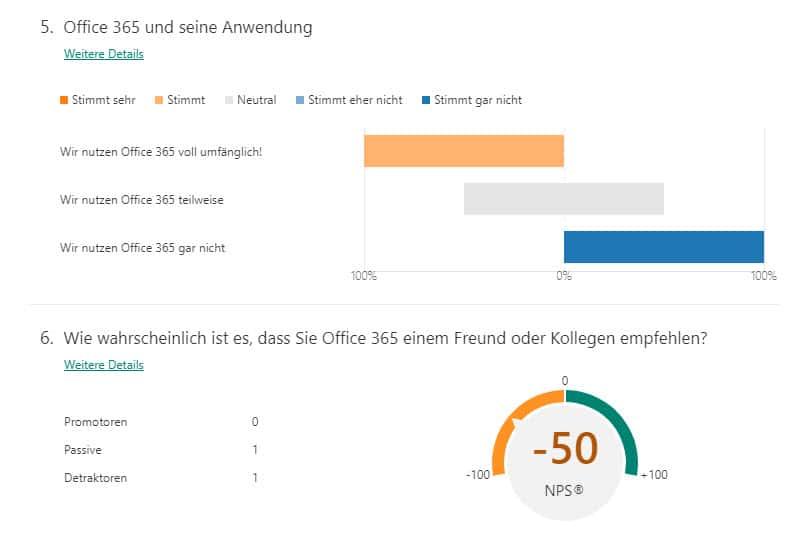 Einsatz des Net Promote Scores in Microsoft Forms