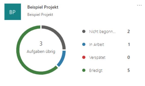 Planner-Hub
