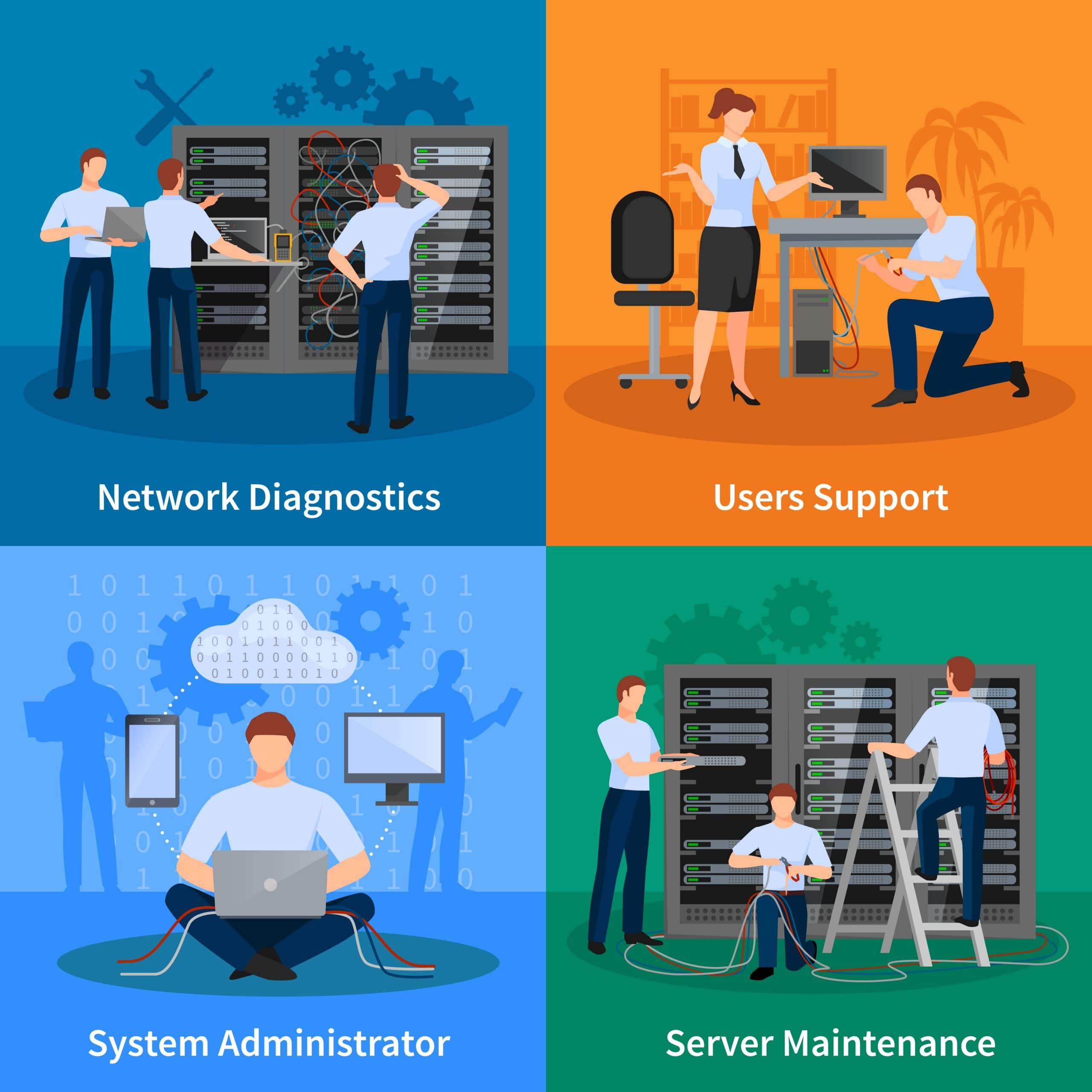 Microsoft-Teams-Administration