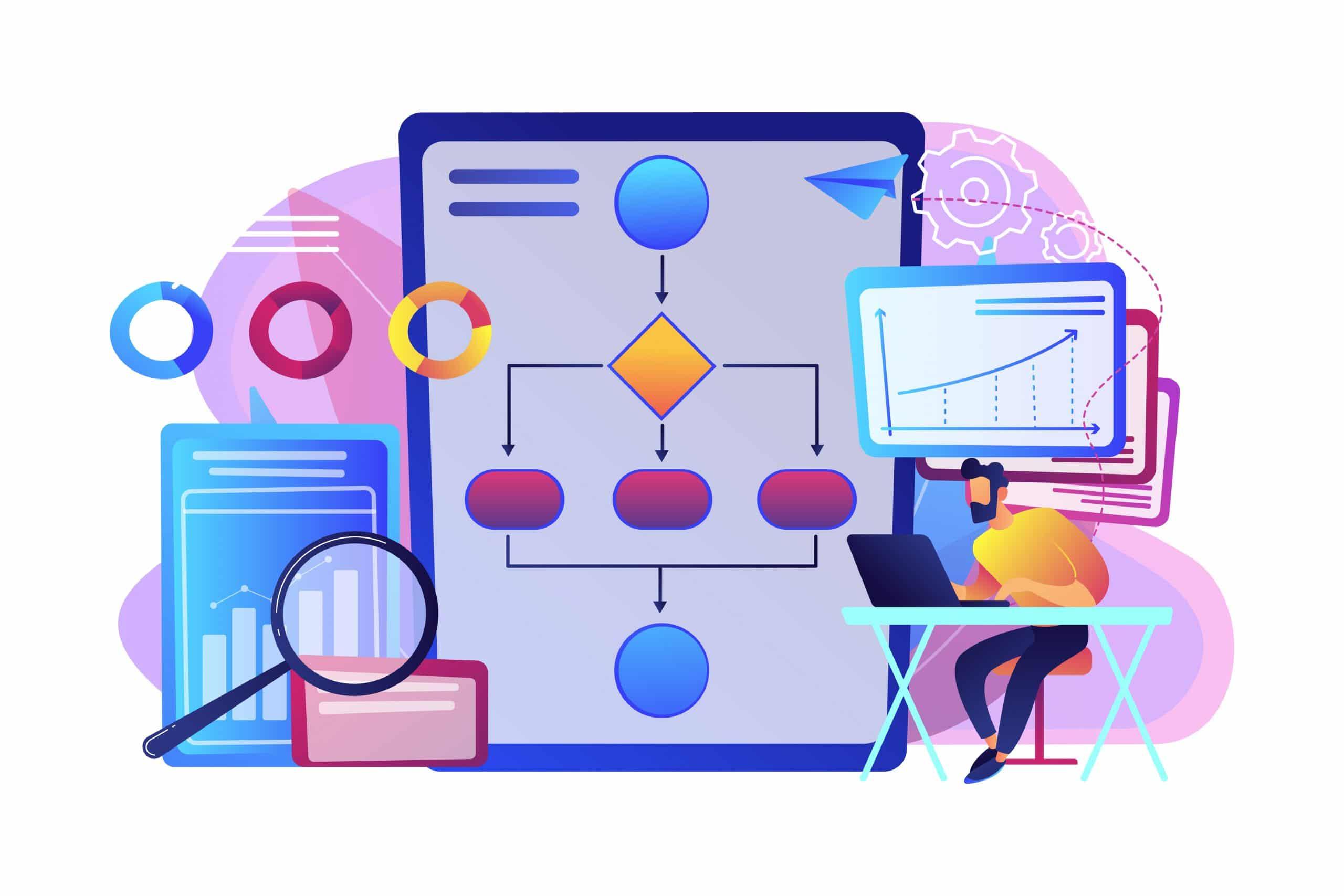 Genehmigungen-Microsoft-Teams