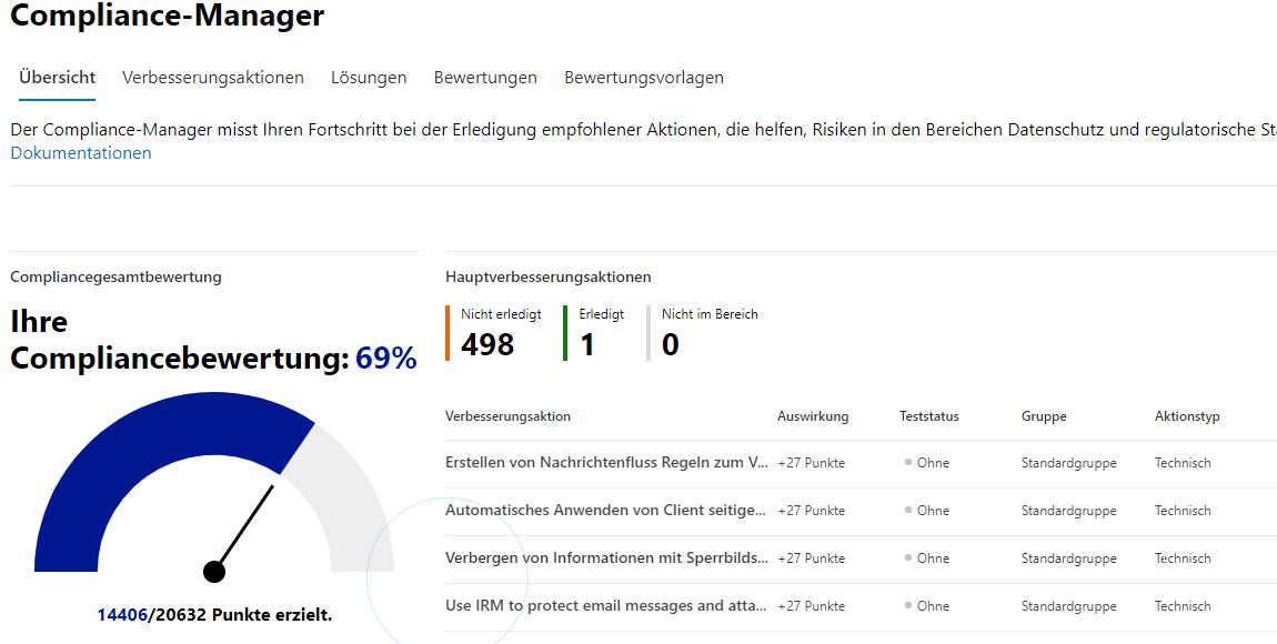 Microsoft-365-Security-Score