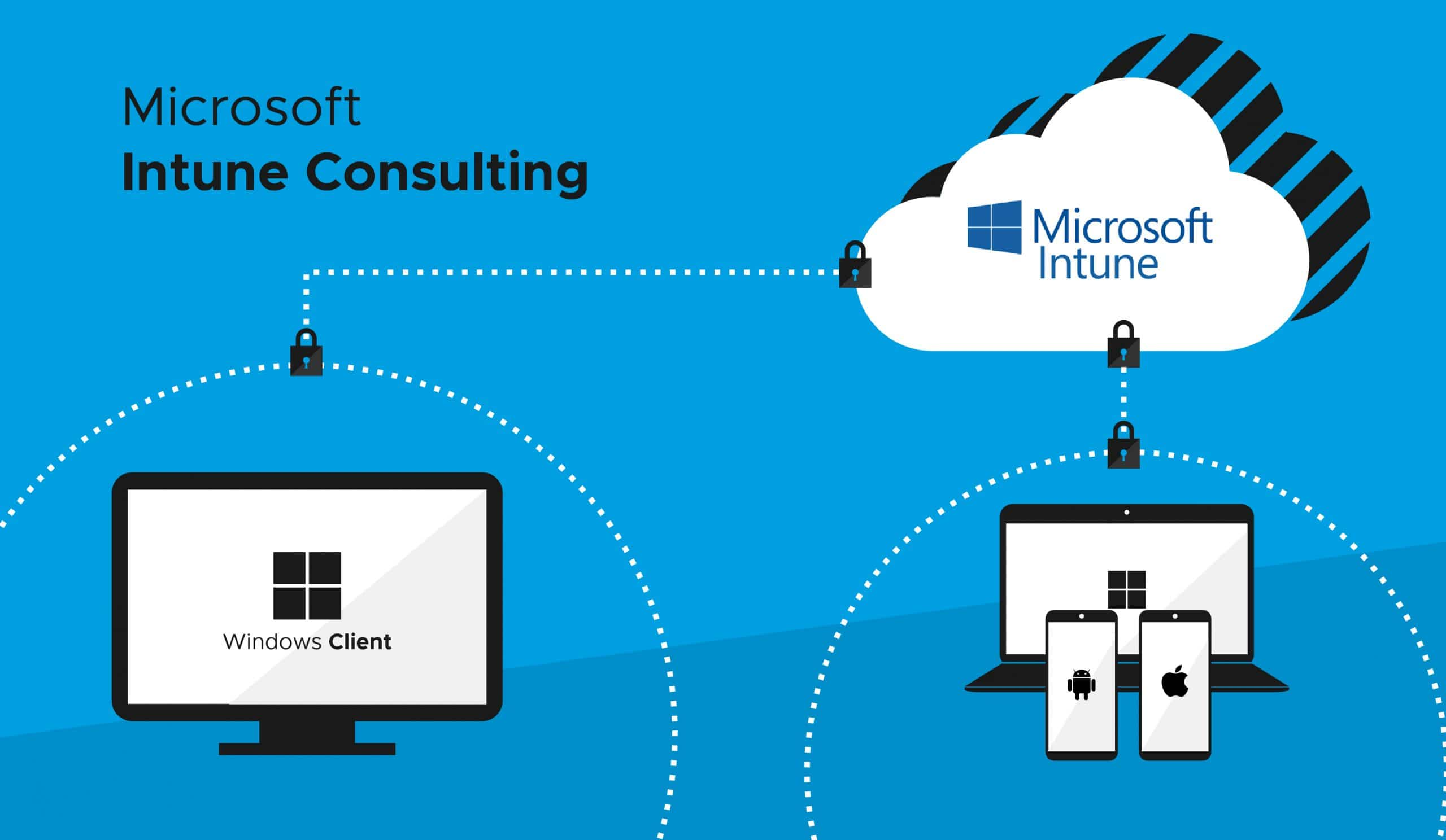 Microsoft Intune Consulting by Siller