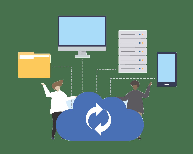 Abbildung von der Cloud, Server, Ordner und Endgeräten